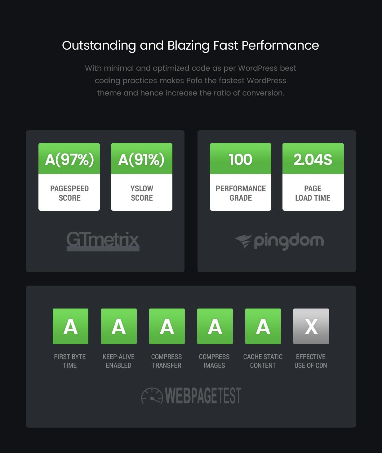 \ pofo wordpress fast performance v2 - Pofo – Creative Portfolio and Blog WordPress Theme